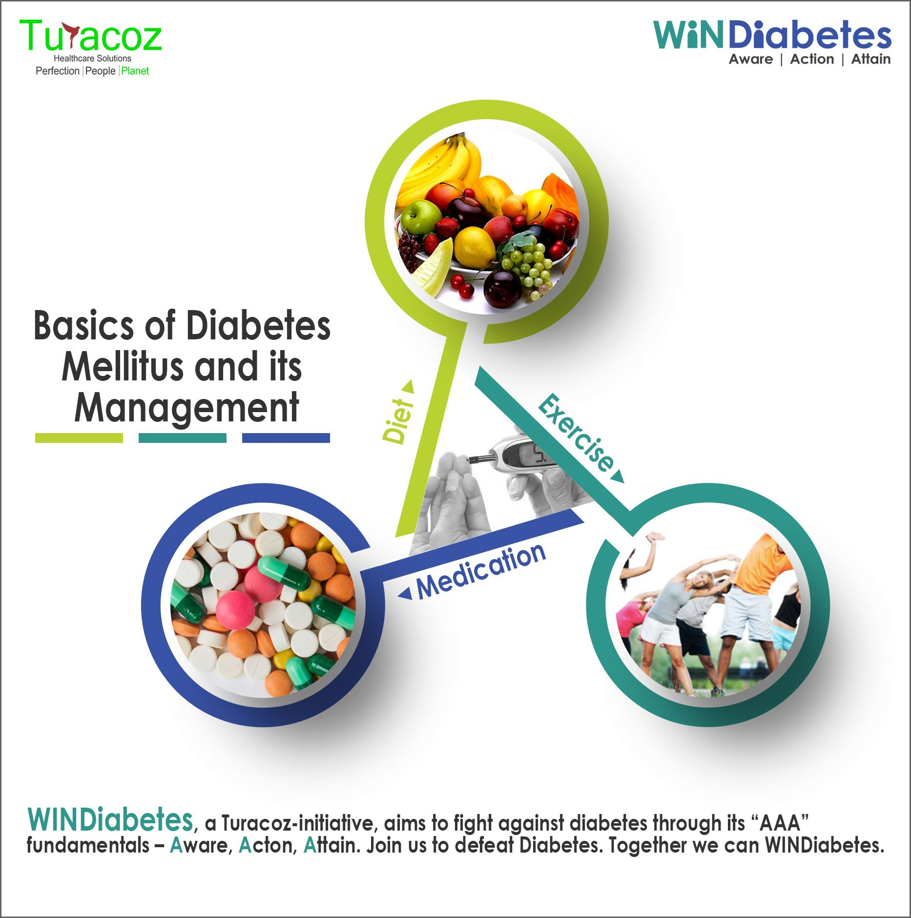 """#TuracozHealthcareSolutions-initiative, aims to fight against diabetes through its """" #AAA """" fundamentals – #Aware, #Acton, #Attain. Join us to defeat Diabetes. Together we can WINDiabetes."""