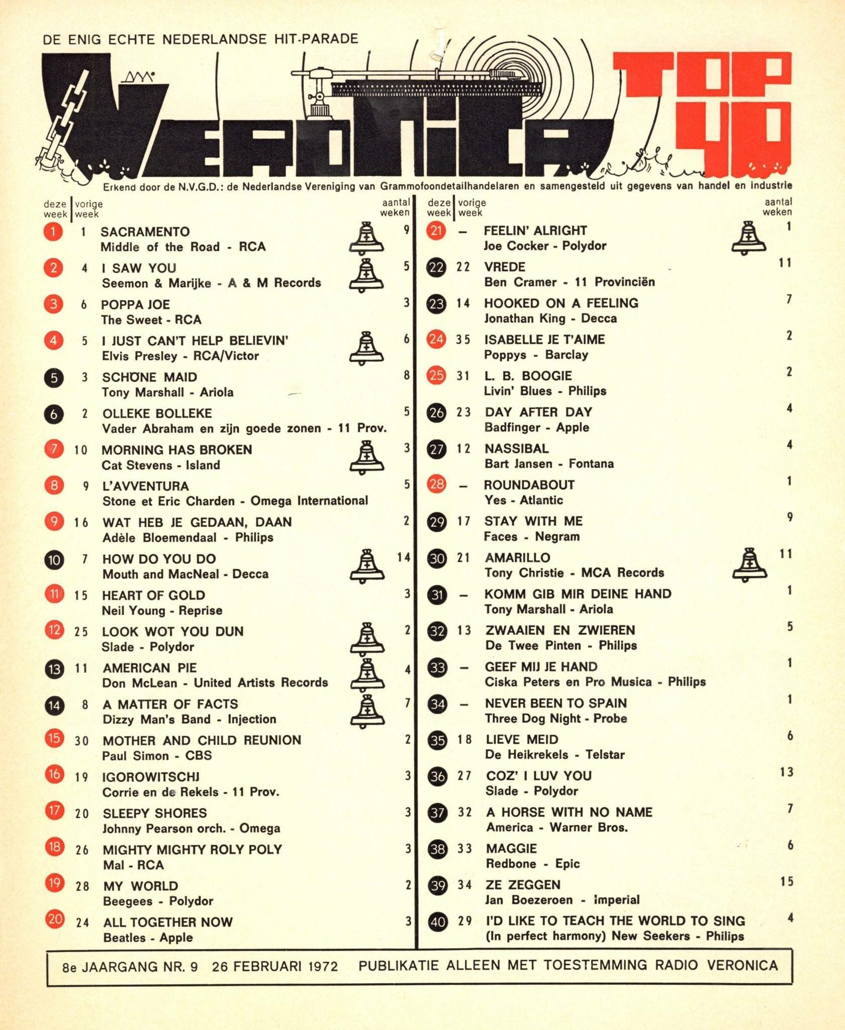 110 Ideeën Over Les Poppys   Muziek, Jeugdherinneringen, Julio Iglesias