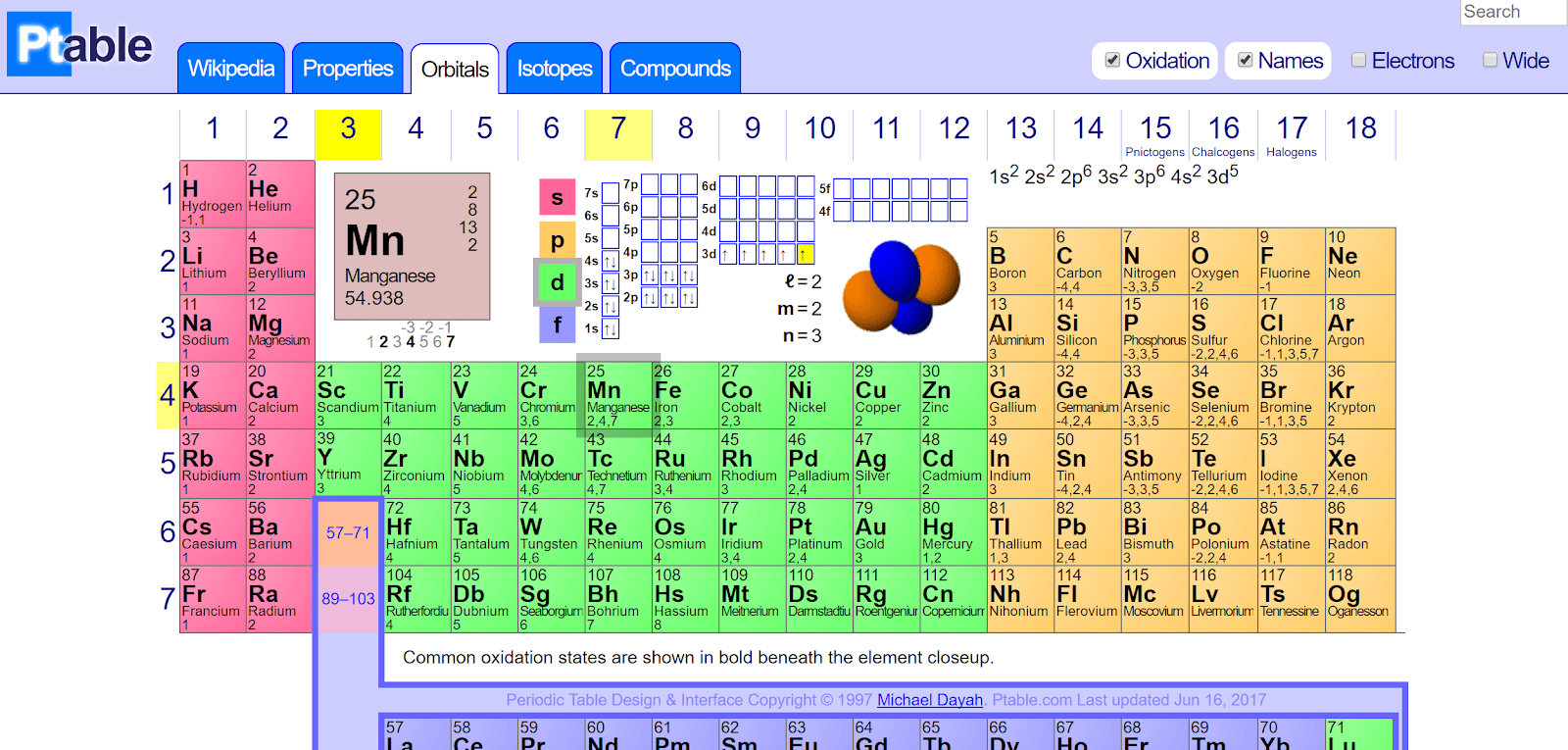 The most interactive periodic table ptable tech urdu website the most interactive periodic table ptable tech urdu website interactive and dynamic urtaz Choice Image