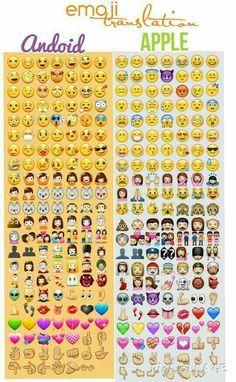 Android To Iphone Emoji Conversion Sheet Emodzi Planirovshiki Lichnye Planirovshiki