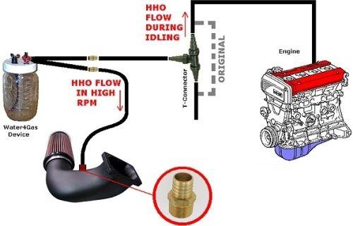 Supplemental Hydrogen Generator Schematic Giveaways