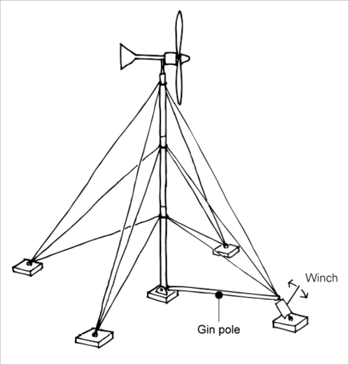 a diagram of a wind tower  it is supported directly beneath  as well as at four different anchor