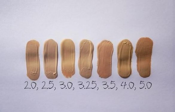 Urban Decay All Nighter Foundation Swatches With Images