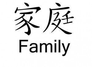 Chinesisch Tattoo