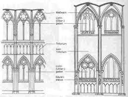 Bildergebnis f r gotik architektur kirche architektur - Architektur gotik ...