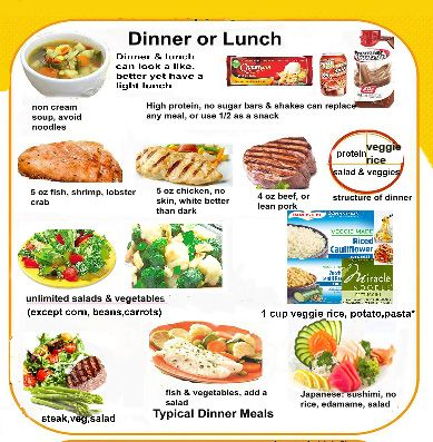 New Foods For Lunch And Dinner On Hcg 2 0 Hcg Diet