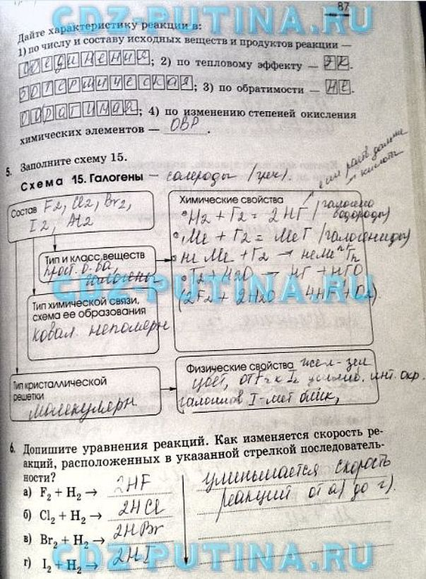 Русский по занкову готовые домашние задания