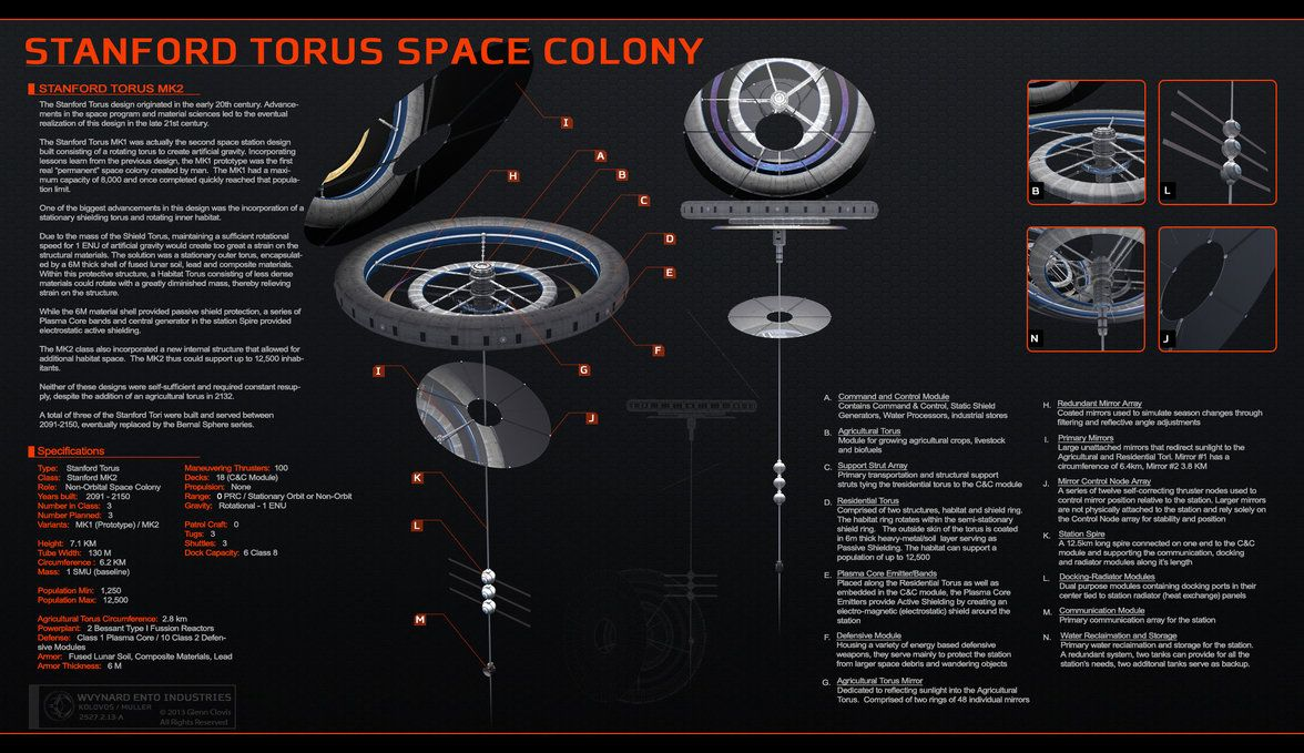 medium resolution of here s the specification sheet of the stanford torus by glenn clovis on deviantart