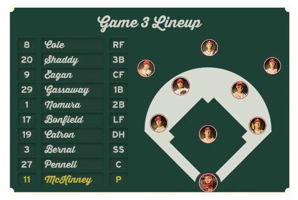 Razorback Baseball On Twitter Razorback Baseball Arkansas Razorbacks Baseball Baseball