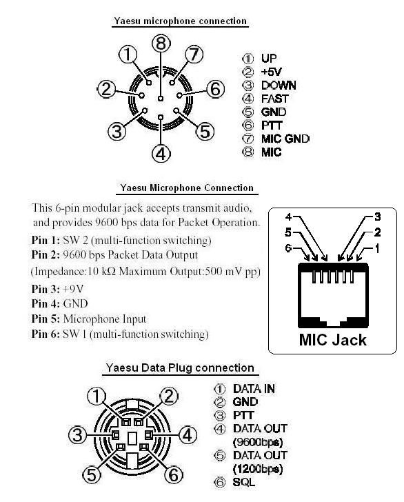 Uniden 4 Pin Cb Mic Wiring Diagram from s-media-cache-ak0.pinimg.com