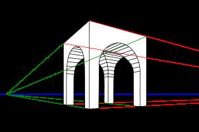 Punto De Fuga Wikipedia La Enciclopedia Libre Punto De Fuga Perspectiva De Un Punto Como Dibujar En Perspectiva