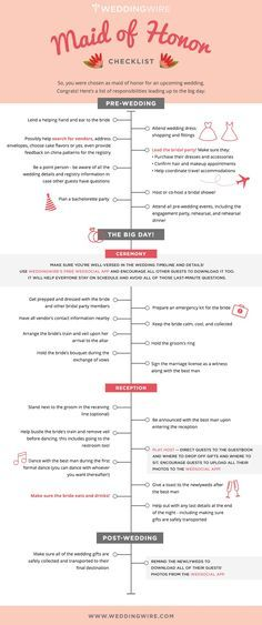 Maid of Honor Checklist (Infographic) Maids and Weddings