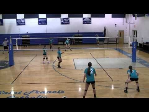 Practice Drills Serve X2f Receive March 20 Youtube Coaching Volleyball Volleyball Drills Drill
