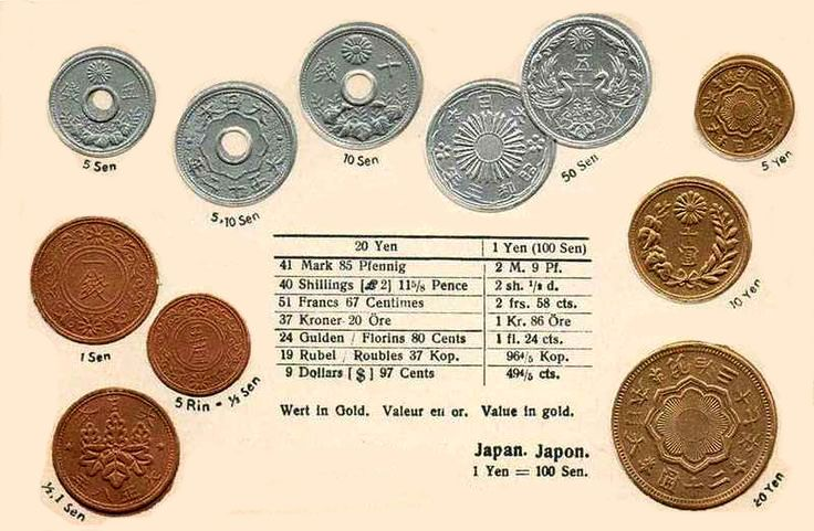 Anese Coinage Currency Converter Old Postcards Gold Coins Silver