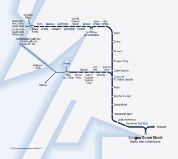 Worksheet. Great Scenic Rail Journeys route map for the West Highland line