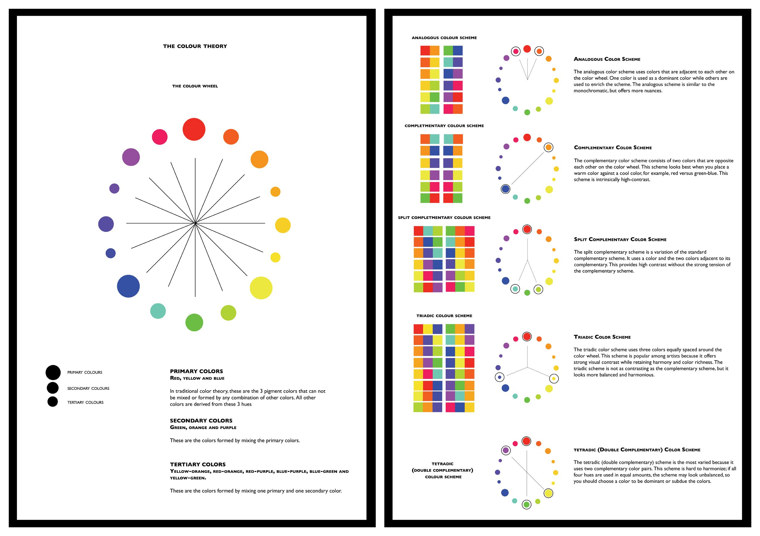 Colour Theory By Envisagedesignsviantart On
