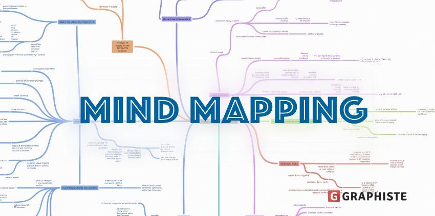 7 logiciels de Mind Mapping gratuits en 2020 | Heuristique, Logiciel, Carte heuristique