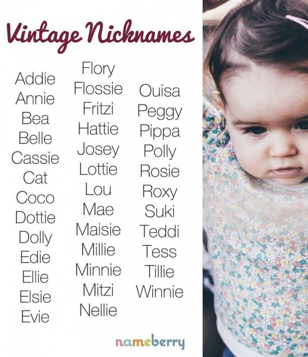 Pin by Gala Woo on Names in 2020 | Cute baby names