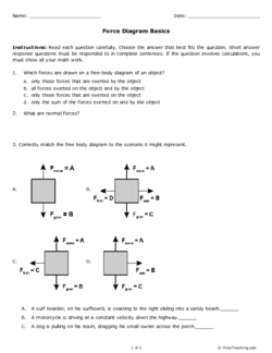 Which Forces Are Drawn On A Free Body Diagram Of An Object Physics Lessons Physics High School Body Diagram