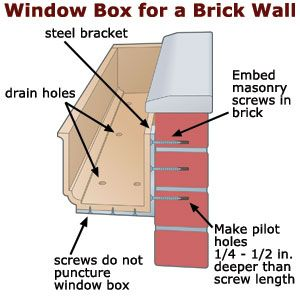 Attaching A Window Box To Brick Wall Http Www Thisoldhouse