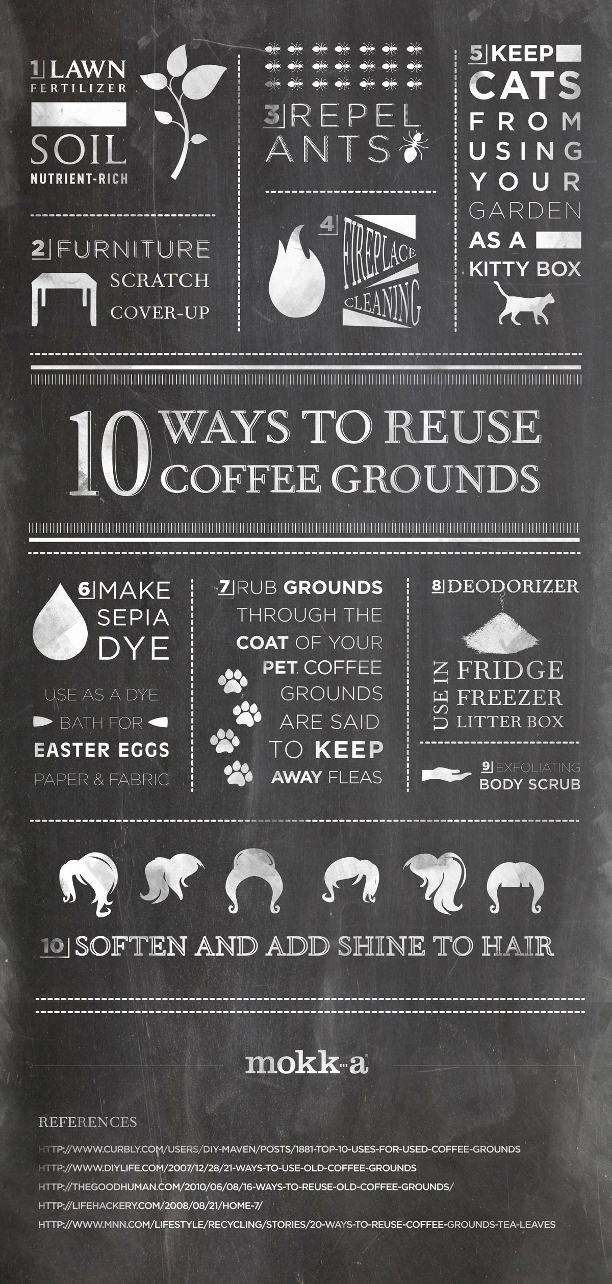 Pin By Mokk A Coffee On Interesting Uses For Coffee Grounds Coffee Grounds Recycling Facts