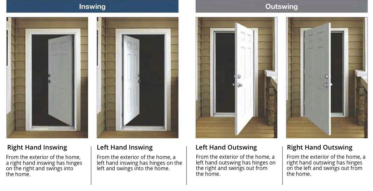 Types Of Door Knobs Amp Locks Mycoffeepot Org