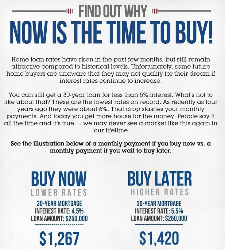 Now You Know Why Today Is The Right Time To Purchase A Home Find Out More About Home Buyer Loan Programs That Are Right Loan Rates This Or That Questions Loan