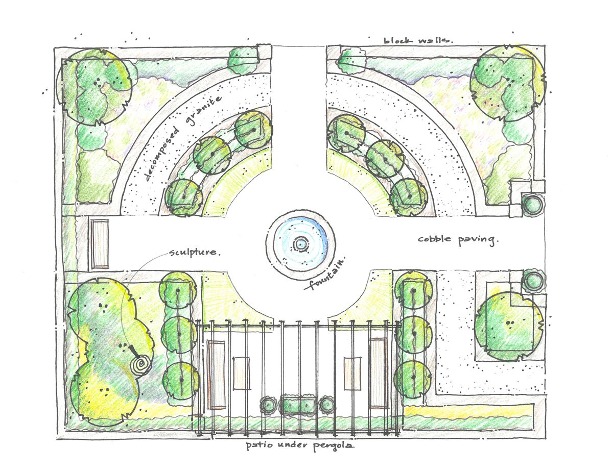 Garden design plan pergola google search turmas de for Landscape house plan