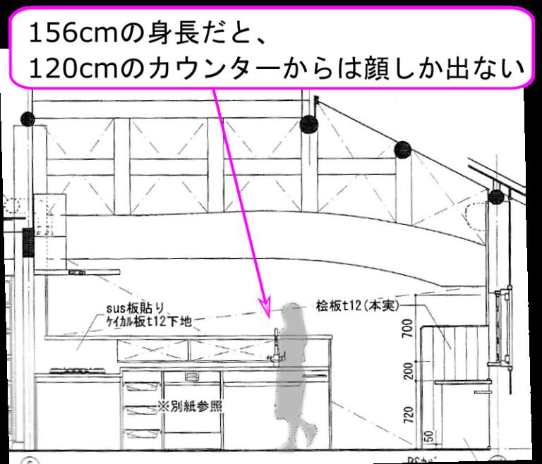 キッチンカウンター高さ1 2mのデメリット キッチンカウンター 高さ