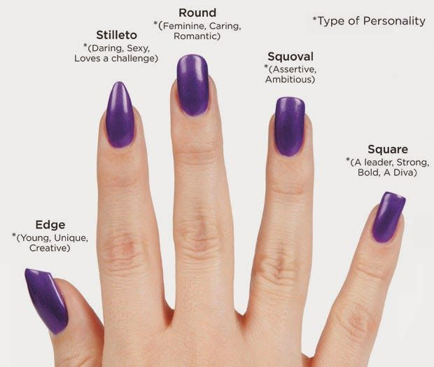 Shapes For Short Nails Google Search