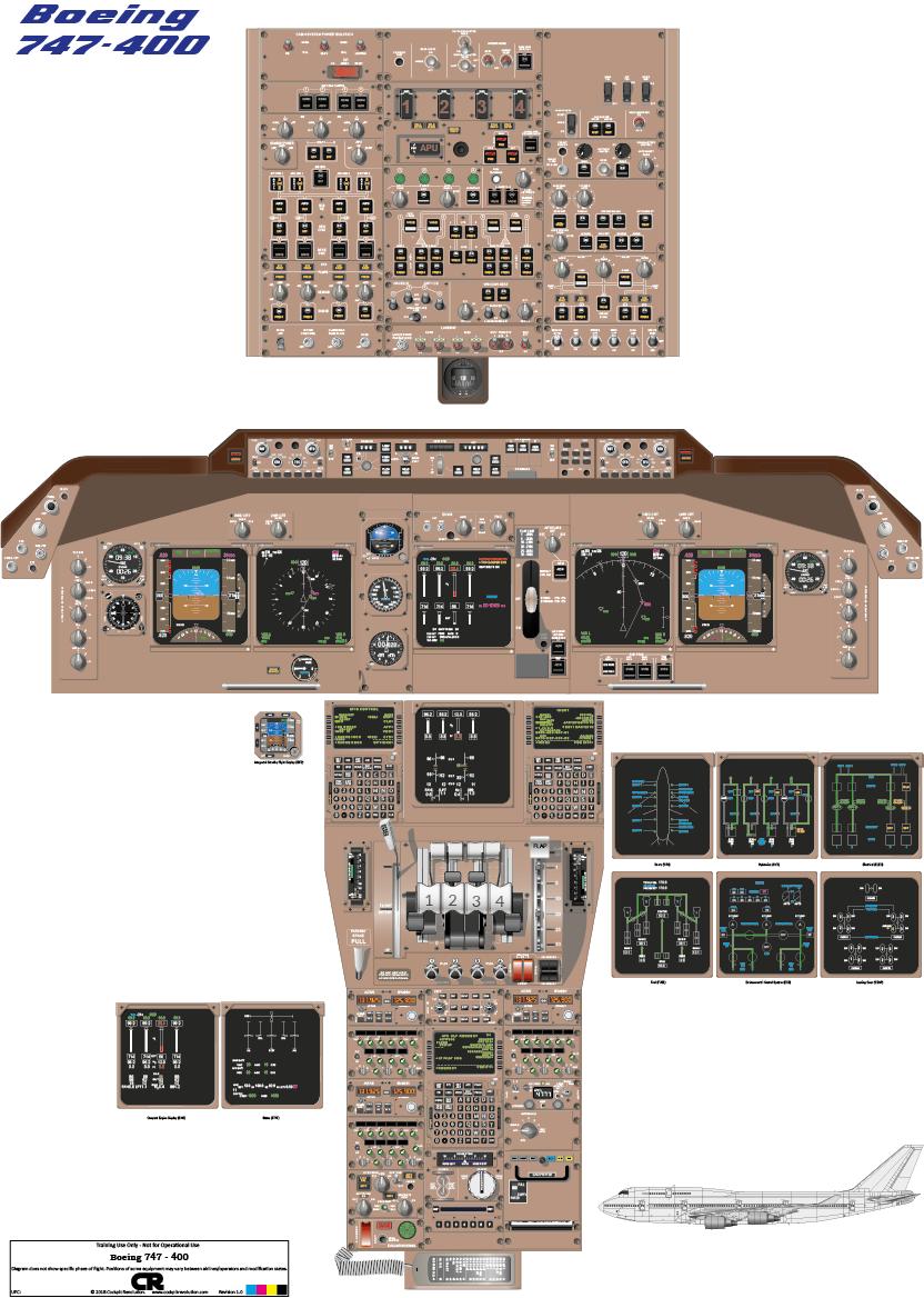 Boeing 747-400 Cockpit Poster - Digital Download | cockpits | Boeing