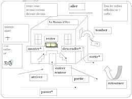 maison etre - Google Search | Maison, Vous etes, France