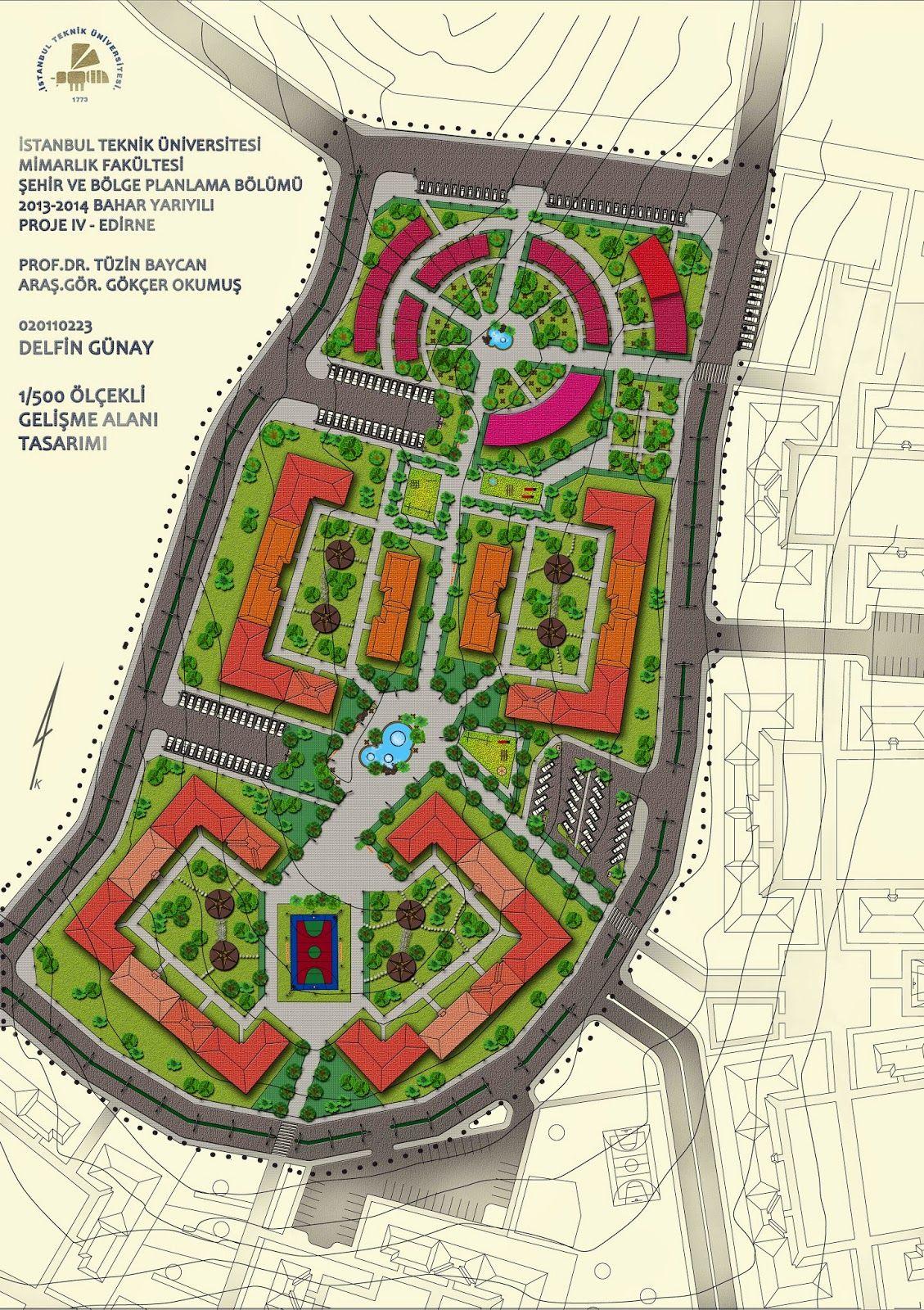 Title G 246 R 252 Nt 252 Ler Ile Şehir Kentsel Tasarım şeması