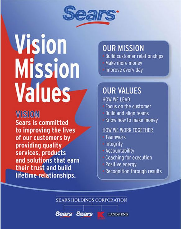 Nice way to explain a companys vision mission and values for Vision industries group
