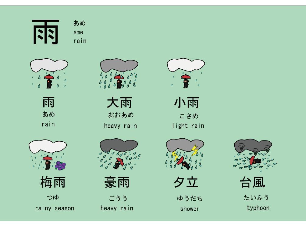 Japanese Kanji is a Japanese writing system with Hiragana & Katakana ...