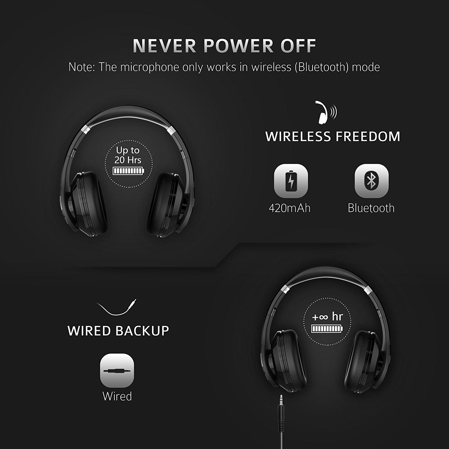 Mpow 059 bluetooth headphones with images bluetooth