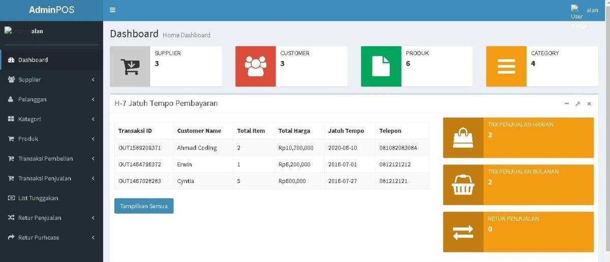 Source Code Aplikasi Point Of Sale Pos Berbasis Web Point Of Sale Persandian Coding