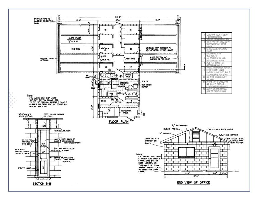 kennel plan page - Dog Kennel Design Ideas