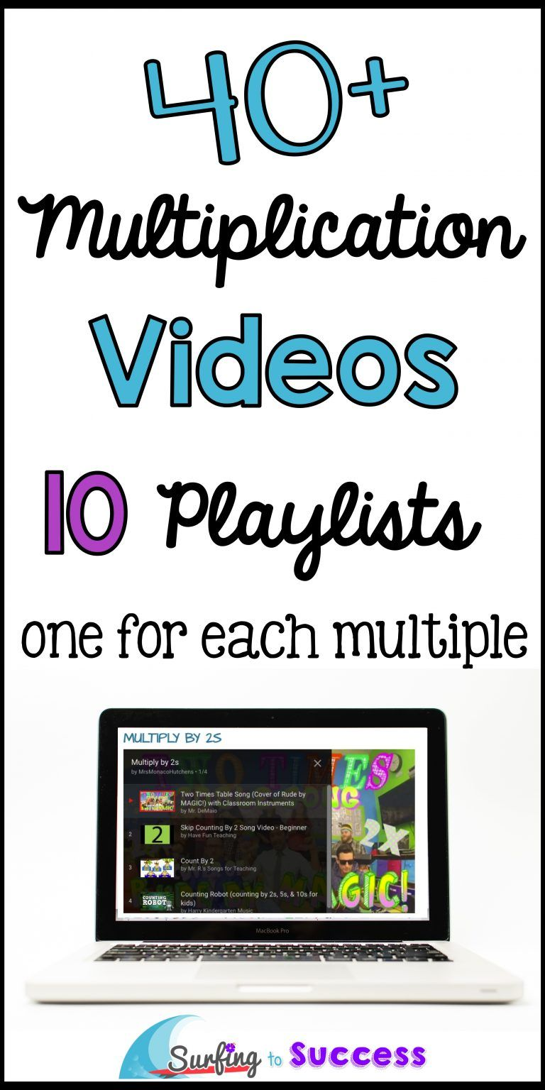40 multiplication videos for your classroom multiplication and are your students working on multiplication fluency multiplication videos are a great way to help gamestrikefo Gallery