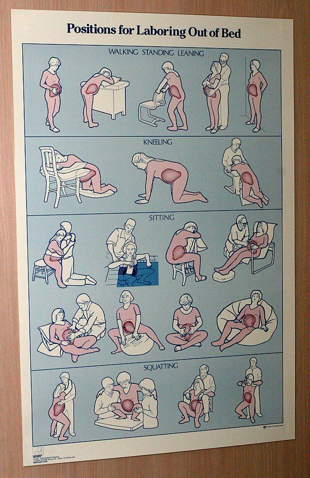 Best Positions For Laboring Out Of Bed Labour Birth And Babies 400 x 300