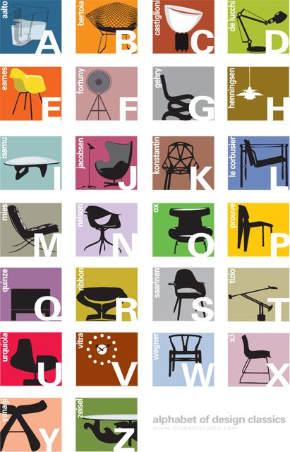 Furniture Design Poster alphabet color, an alphabet poster of modern design chair classics