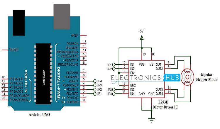 Stepper motor control using arduino circuit diagrams a