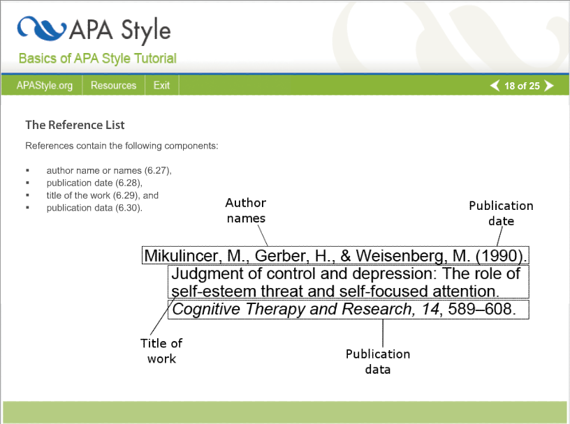 apa style for websites Meaning and goals of apa style apa citation style stands for the american psychological association it uses the author-date format apa reference style is a.