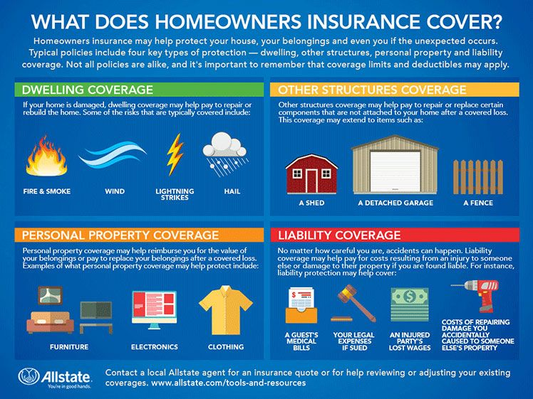 Allstate Insurance Quote Custom What Does Homeowners Insurance Cover  Pinterest