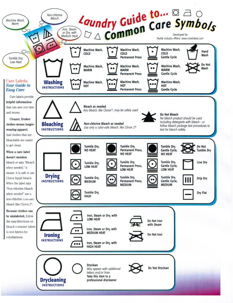 Laundry care symbols different format i framed this and have it laundry care symbols different format i framed this and have it hanging next to buycottarizona