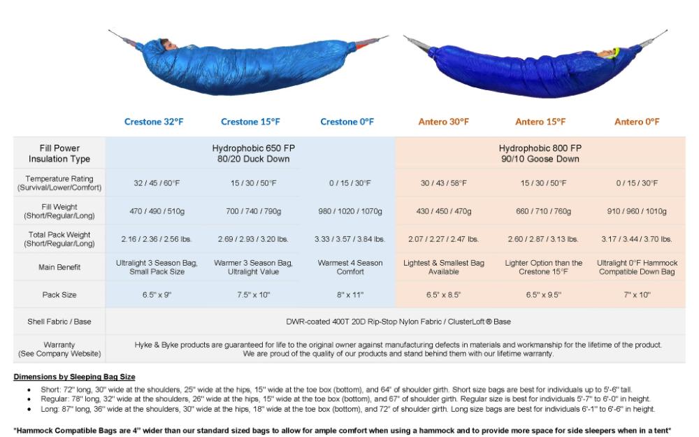 Antero 15 F Hammock Compatible 800fp Wr Goose Down Sleeping Bag Down Sleeping Bag Sleeping Bag Hammock