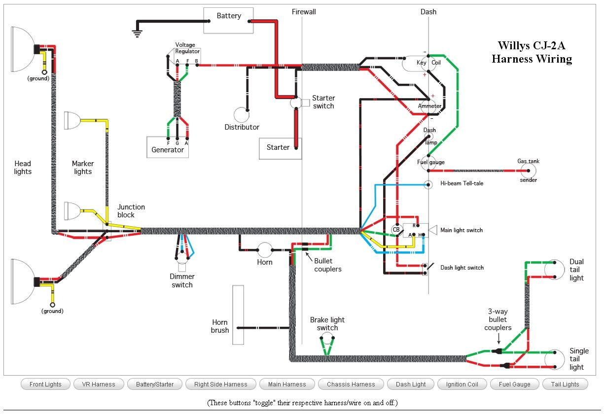 Wiring Harness Installation The Cj2a Page Forums Electrical Wiring Diagram Electrical Wiring Willys