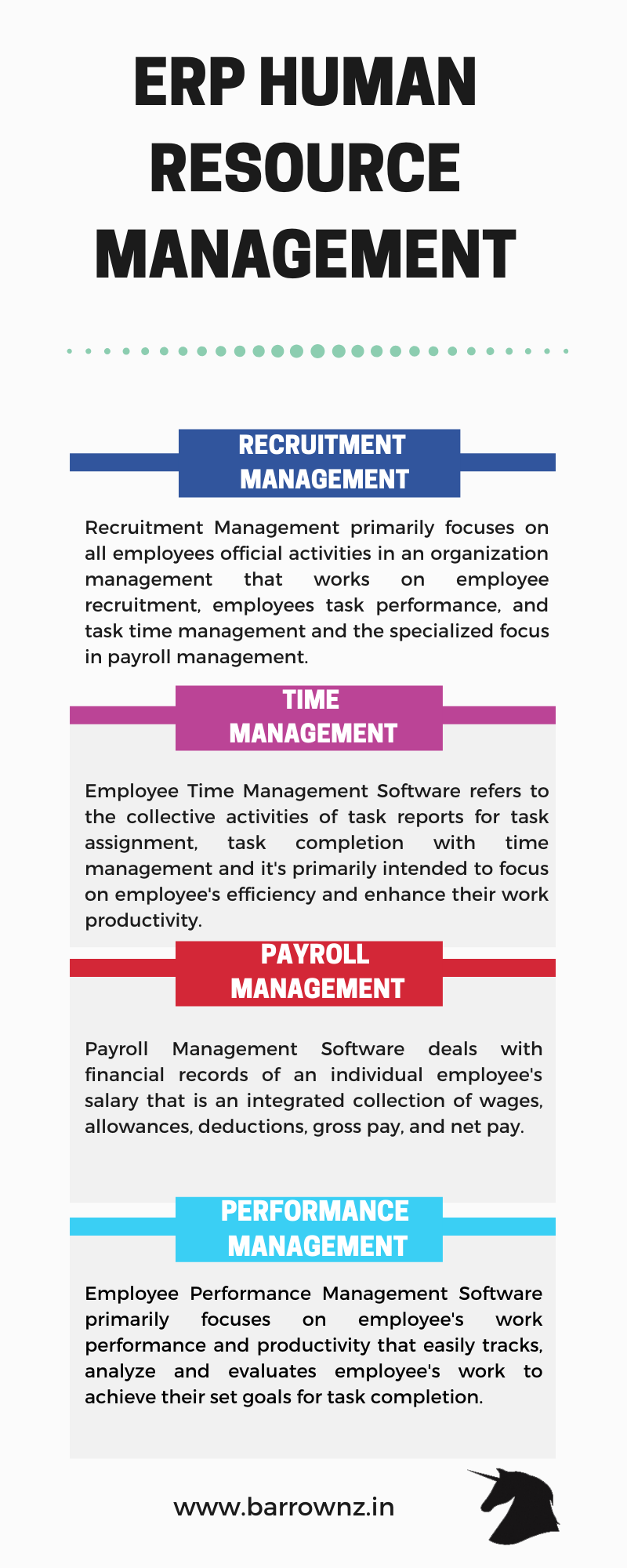 Erp Human Resource Management Erp Software Time Management Software Human Resource Management Human Resources
