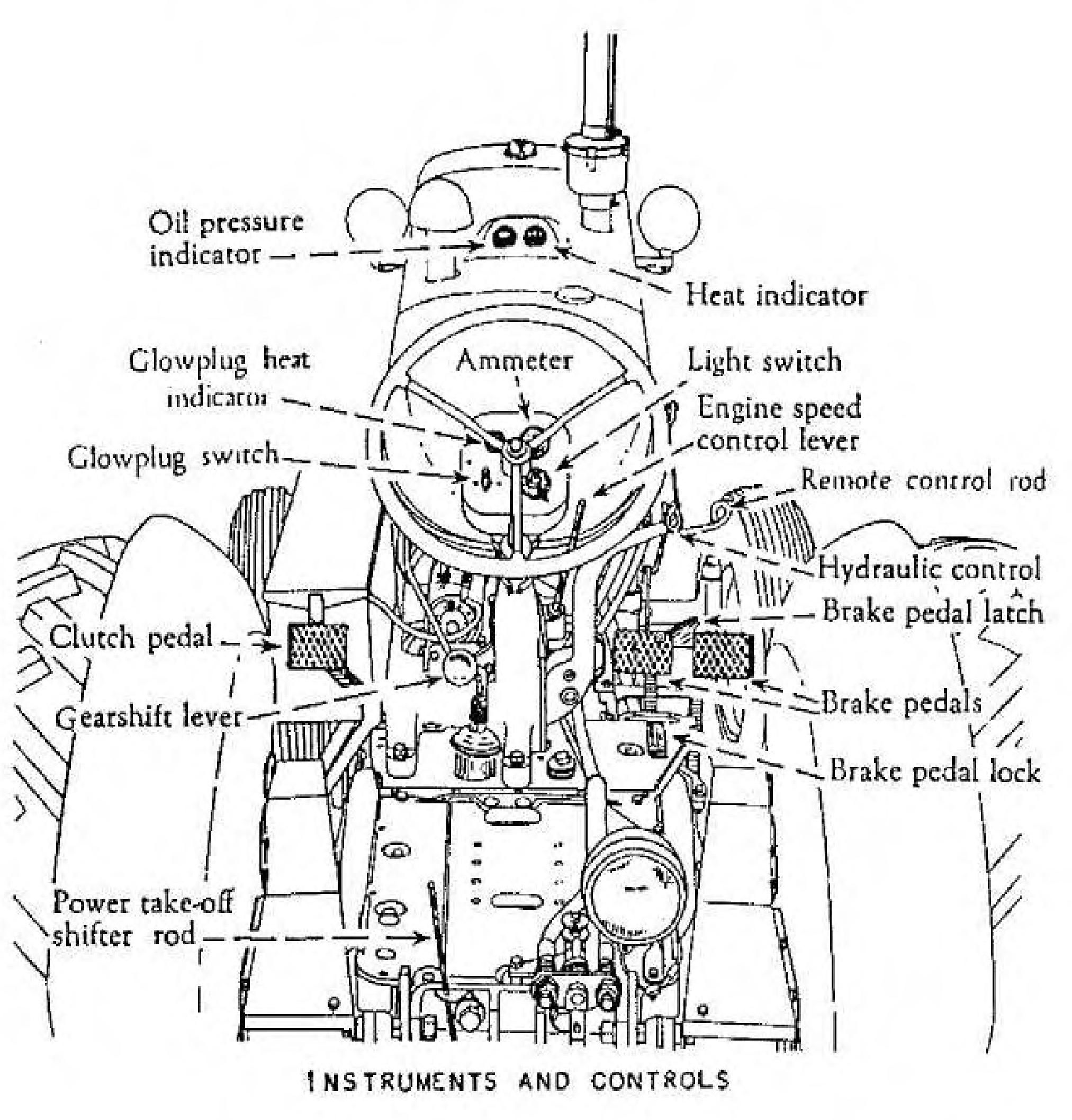 Get to know the controls of the AWD6 tractor Inter manuals
