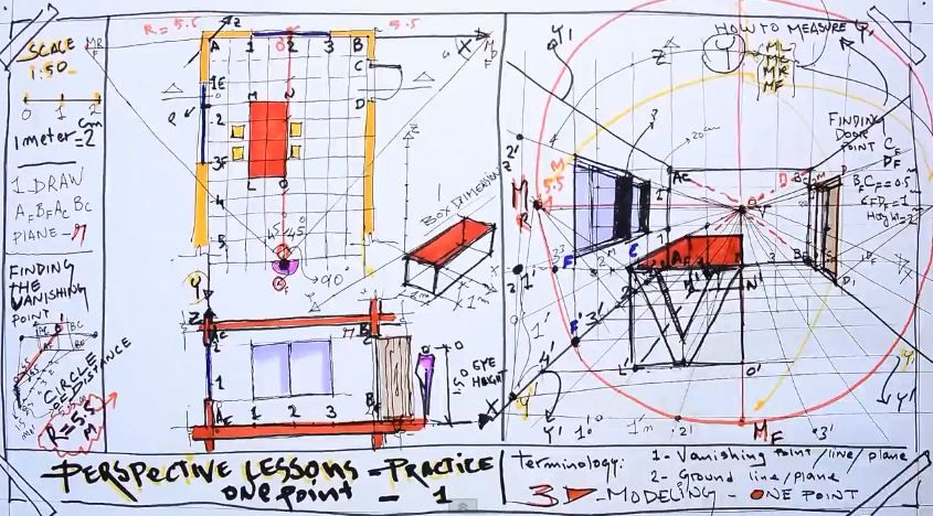 Architecture Drawing Plan how to draw a one-point perspective from the existing plan